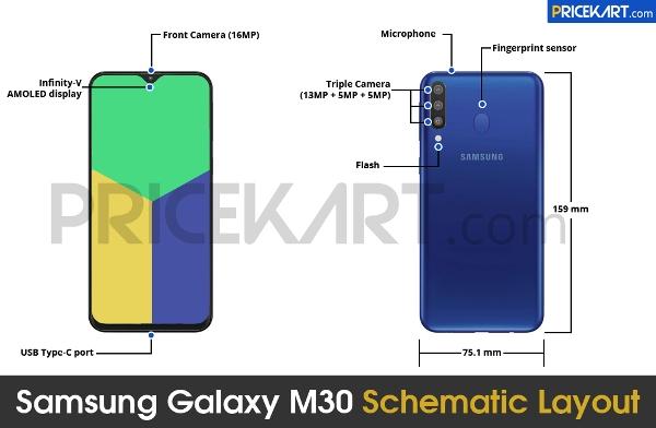 1Galaxy-M30-specs