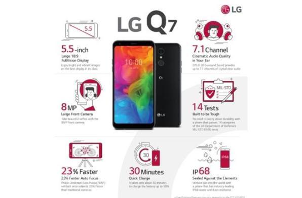 1LG_Q7_specs