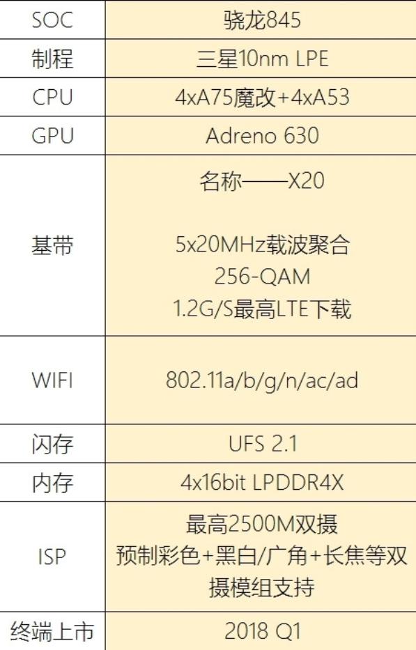1Snapdragon-845-specs
