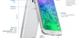 Samsung Galaxy Alpha : un smartphone métallique