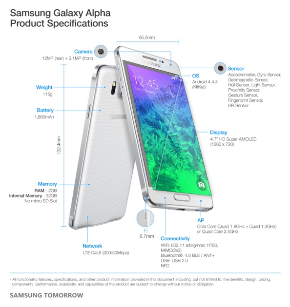 1galaxy-alpha-product-specifications
