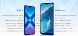 Le Honor 8X officialisé en Chine