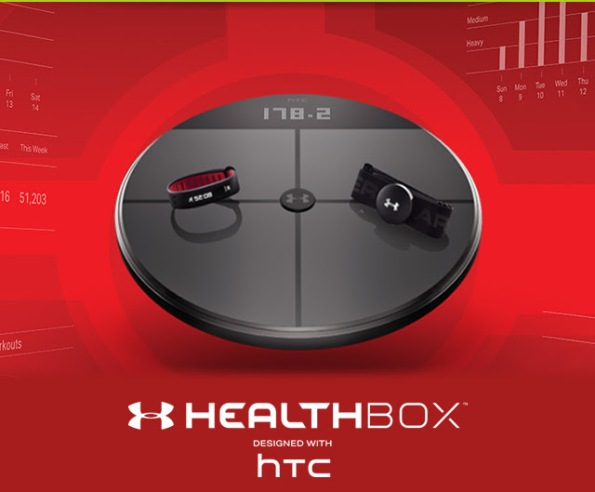 1htc healthbox