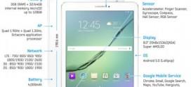 Samsung présente la Galaxy Tab S2