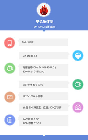 Samsung G900F : Un possible Galaxy S5 ?