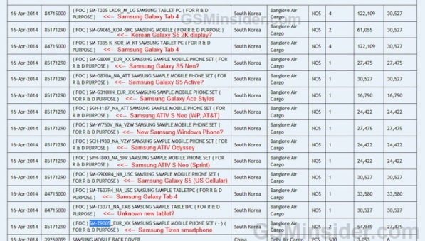 Samsung-galaxy-s5-premium-liste-zauba