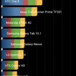 Xiaomi-Quadrant