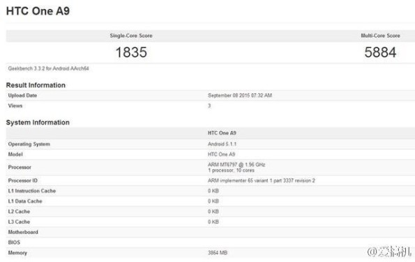 1HTC-One-A9-benchmark