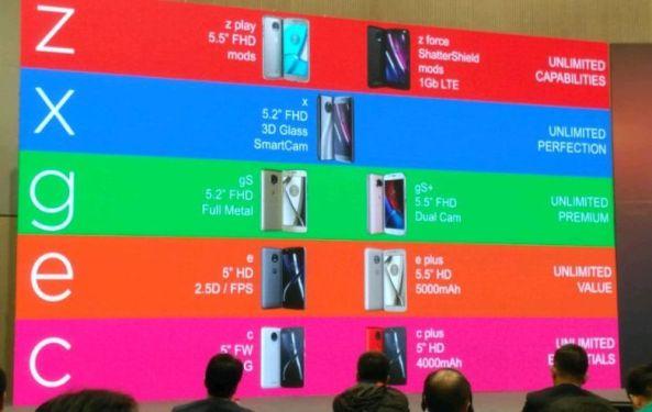 1Lenovo Motorola-2017-smartphones