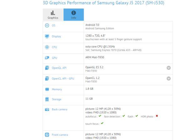 1Samsung-Galaxy-J5-2017-benchmark