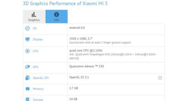 1Xiaomi-Mi-5-benchmark