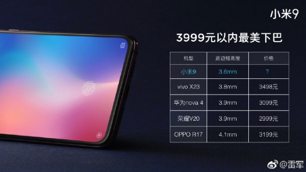 1Xiaomi-Mi-9-In-display-fingerprint-scanner