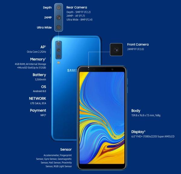 1_Galaxy-A7-Spec