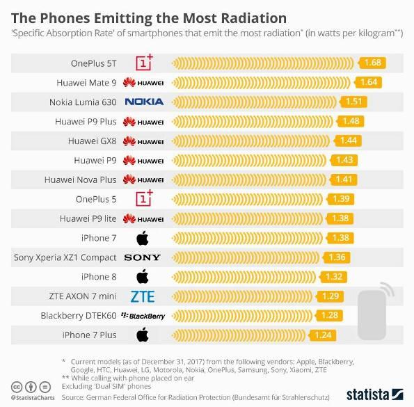 1das phone