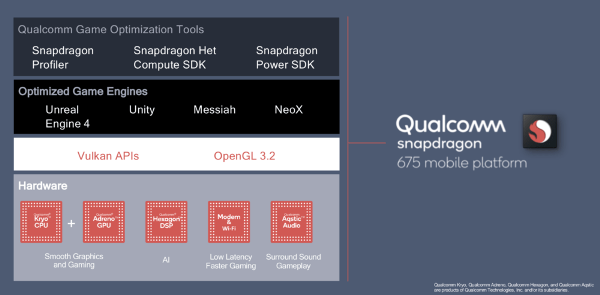 1qualcomm snapdragon 675 -2