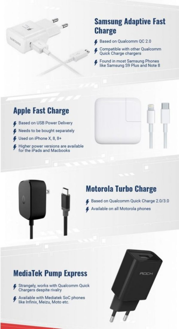 1quick charge-5