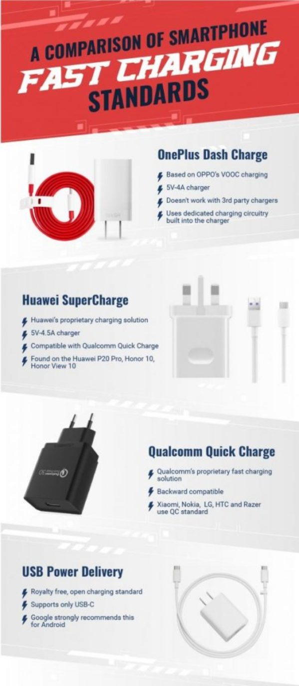1quick charge 7