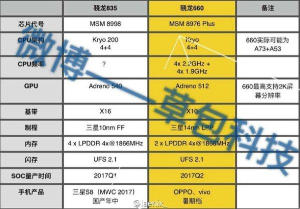 1snapdragon-660-specs-leak