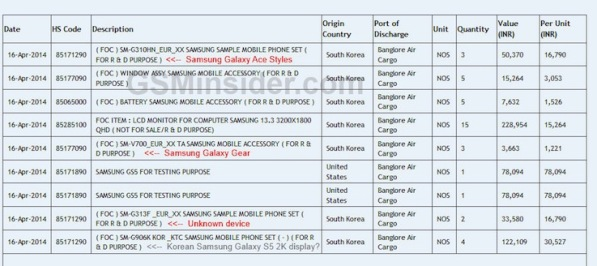 Samsung-galaxy-s5-premium-liste-site-import